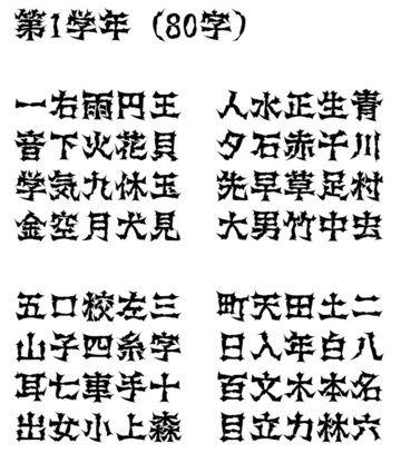 悪党フォントの進捗(2017/07/27)