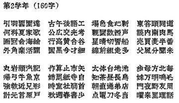 悪党フォントの進捗(2017/08/26)