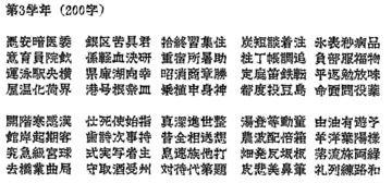 悪党フォントの進捗(2017/09/09)
