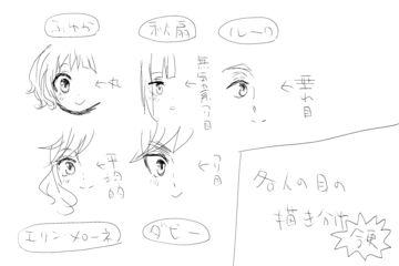キャラクターの目の描き分け