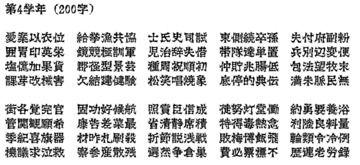 悪党フォントの進捗(2017/09/17)