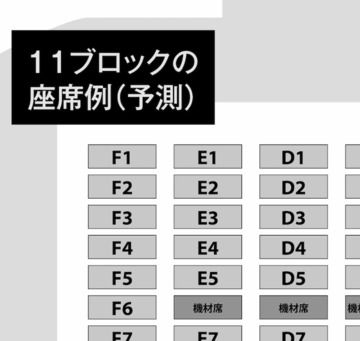 アニサマ2019座席の予想図