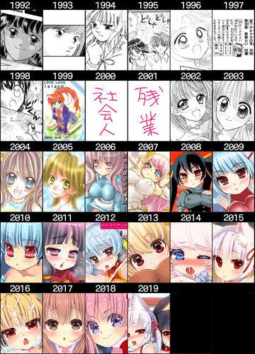 28年絵師進化録と2019年のまとめ♪