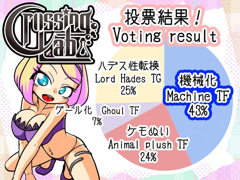 えっちシーン投票の結果発表!