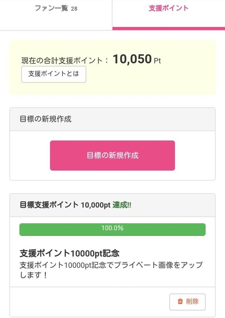 支援ポイント目標達成!