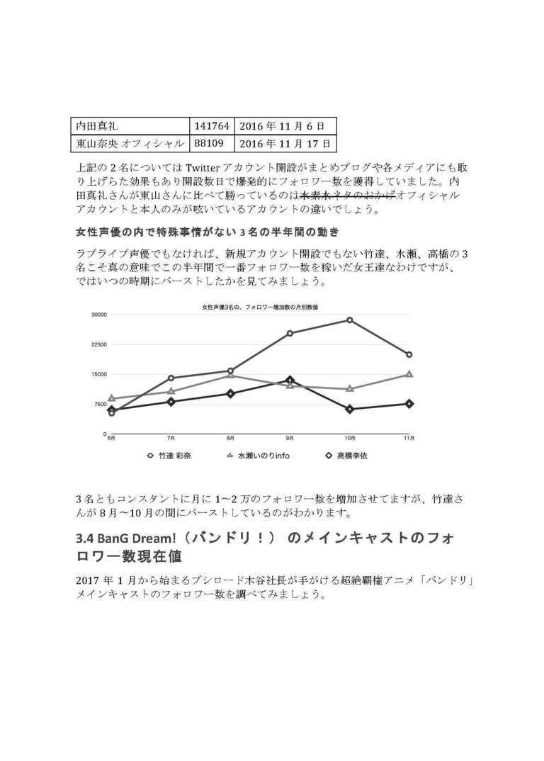 【PDF】ShangriLa AnimeAPIを使ったアニメ関連データ解析2016年夏秋編