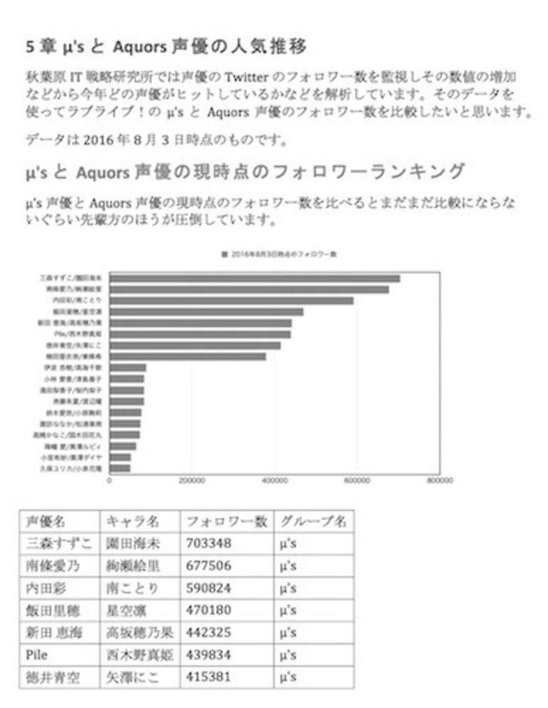 【PDF】 IT x アニメ聖地巡礼の実践レポート「沼津は萌えているか」